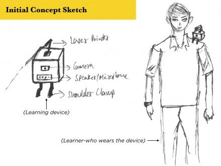 Grasp_Concept-Sketch.001